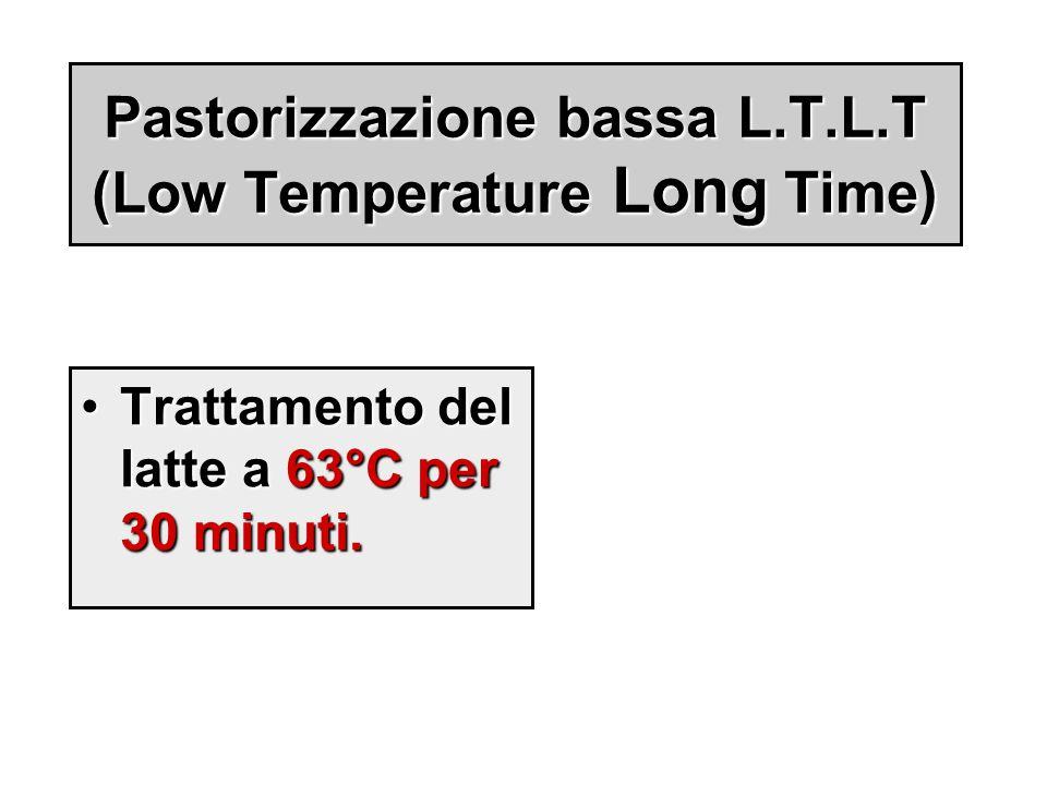 Pastorizzazione bassa L.T.L.T (Low Temperature Long Time) Trattamento del latte a 63°C per 30 minuti.Trattamento del latte a 63°C per 30 minuti.
