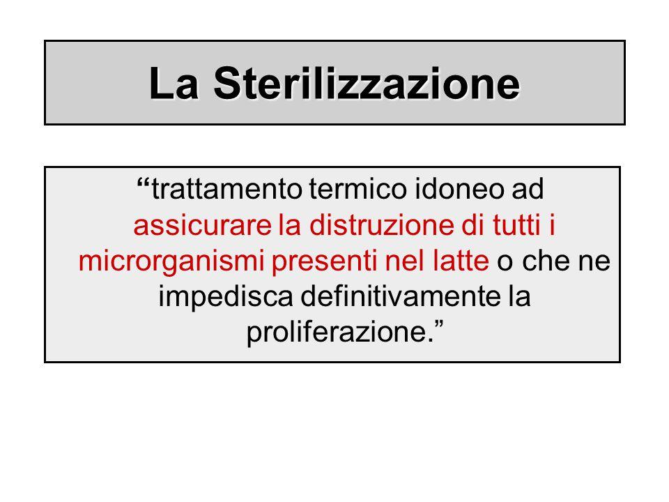 """La Sterilizzazione """" """"trattamento termico idoneo ad assicurare la distruzione di tutti i microrganismi presenti nel latte o che ne impedisca definitiv"""