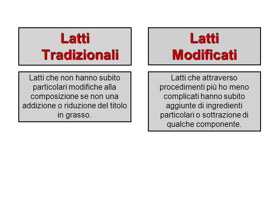 Latti Tradizionali Latti Modificati Latti che non hanno subito particolari modifiche alla composizione se non una addizione o riduzione del titolo in