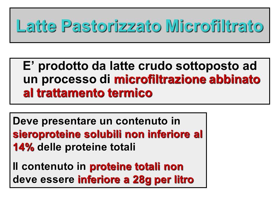 Latte Pastorizzato Microfiltrato E' prodotto da latte crudo sottoposto ad un processo di microfiltrazione abbinato al trattamento termico Deve present
