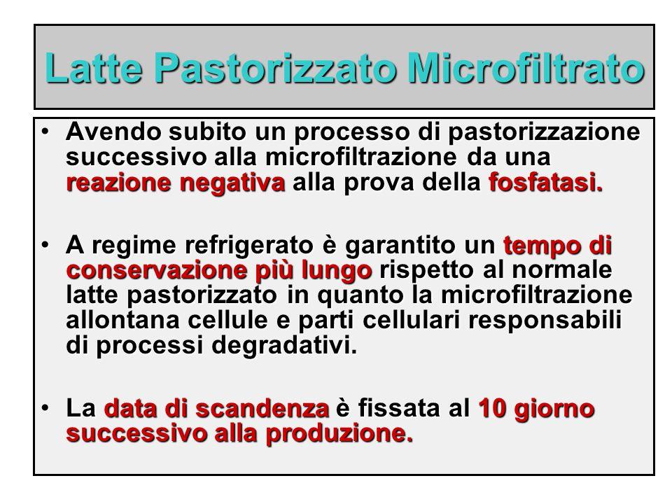 Latte Pastorizzato Microfiltrato Avendo subito un processo di pastorizzazione successivo alla microfiltrazione da una reazione negativa alla prova del