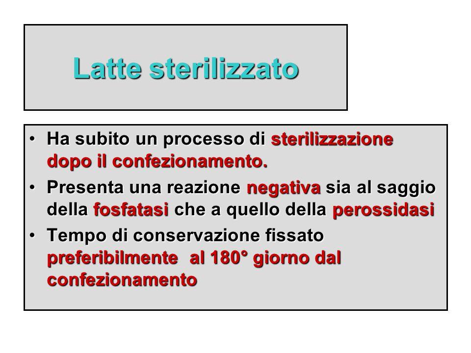 Latte sterilizzato Ha subito un processo di sterilizzazione dopo il confezionamento.Ha subito un processo di sterilizzazione dopo il confezionamento.
