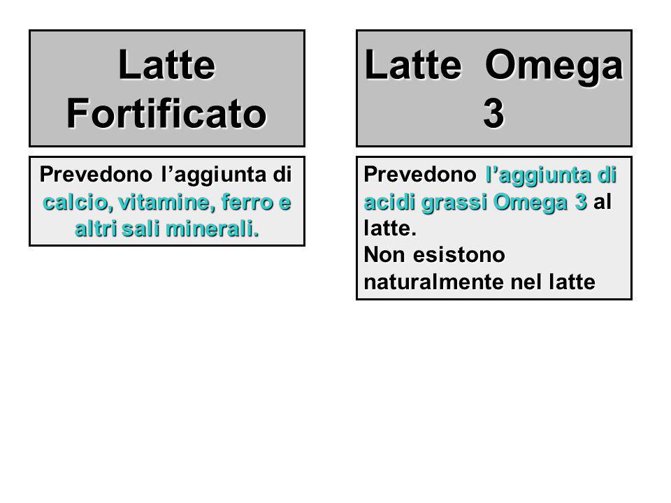 Latte Fortificato Latte Omega 3 Prevedono l'aggiunta di calcio, vitamine, ferro e altri sali minerali. Prevedono l'aggiunta di acidi grassi Omega 3 al