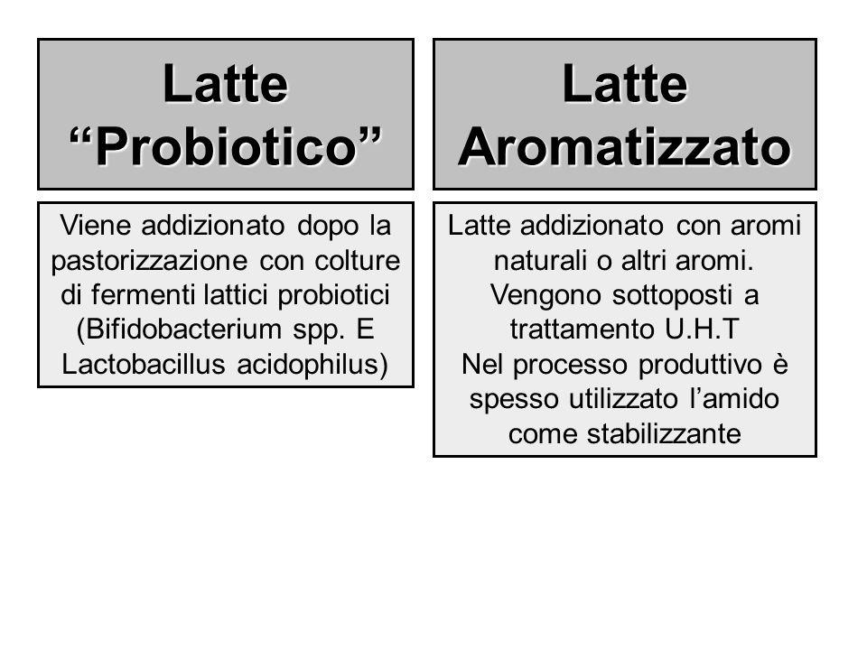 """Latte """"Probiotico"""" Latte Aromatizzato Viene addizionato dopo la pastorizzazione con colture di fermenti lattici probiotici (Bifidobacterium spp. E Lac"""