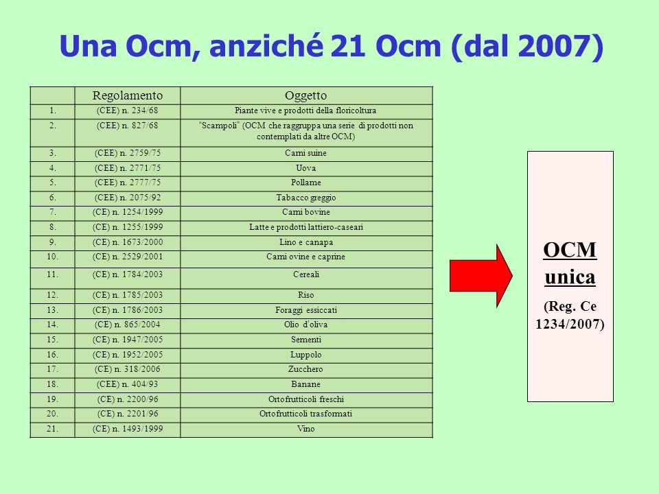 """RegolamentoOggetto 1.(CEE) n. 234/68Piante vive e prodotti della floricoltura 2.(CEE) n. 827/68""""Scampoli"""" (OCM che raggruppa una serie di prodotti non"""