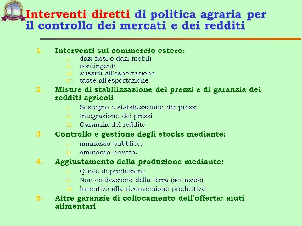 Interventi diretti di politica agraria per il controllo dei mercati e dei redditi 1.Interventi sul commercio estero : i.dazi fissi o dazi mobili ii.co