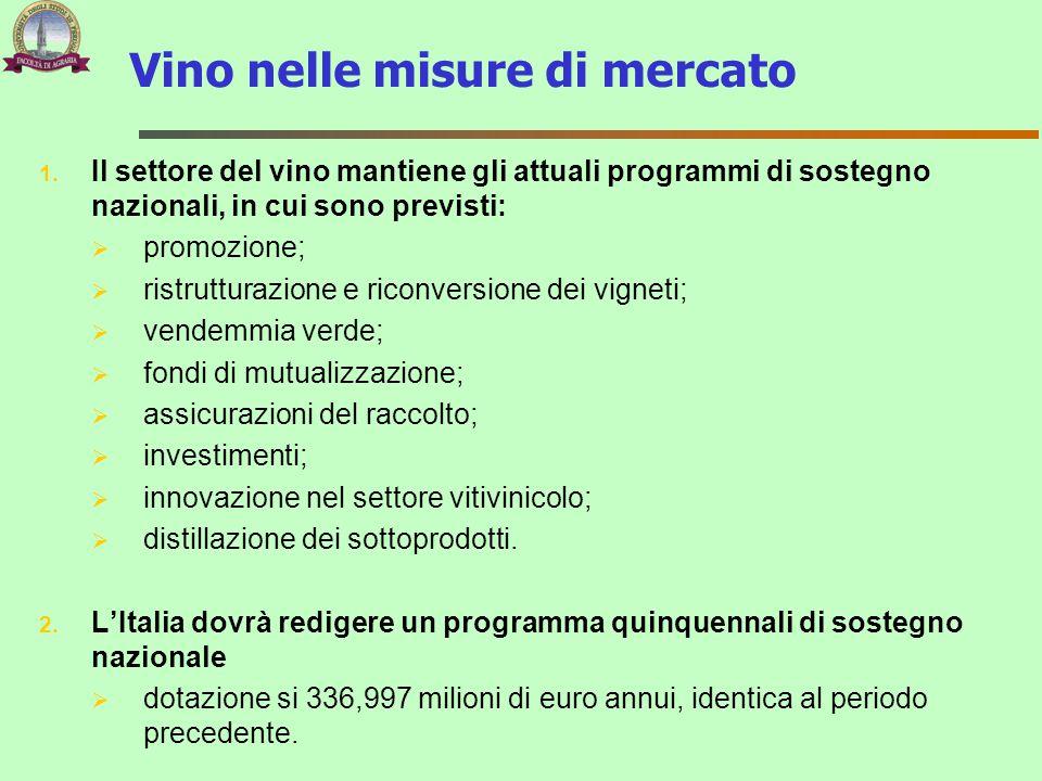 1. Il settore del vino mantiene gli attuali programmi di sostegno nazionali, in cui sono previsti:  promozione;  ristrutturazione e riconversione de