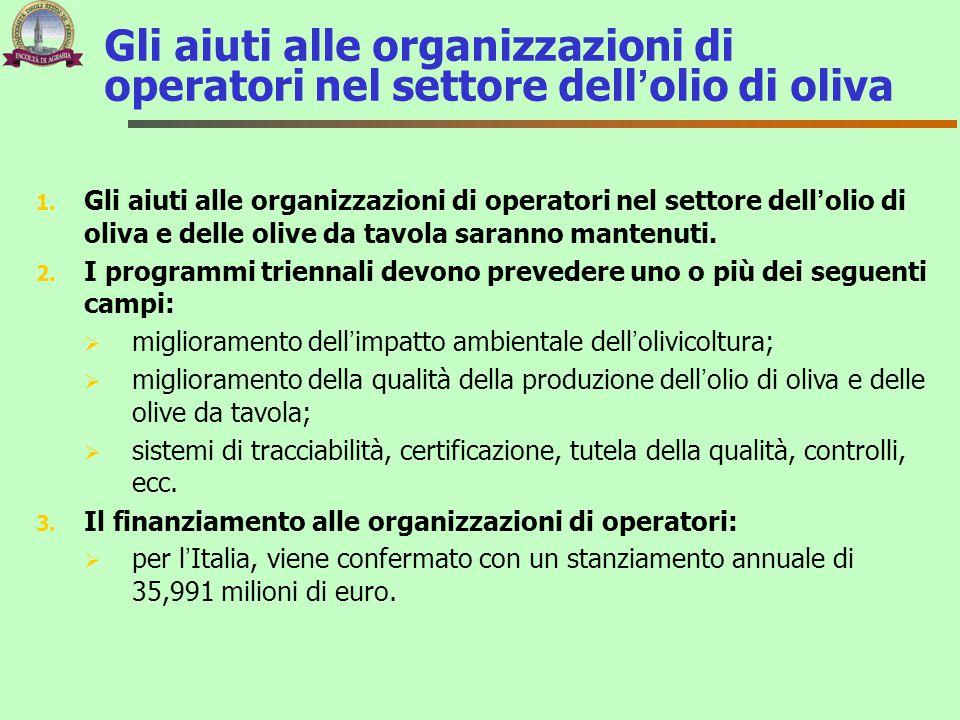 1. Gli aiuti alle organizzazioni di operatori nel settore dell'olio di oliva e delle olive da tavola saranno mantenuti. 2. I programmi triennali devon