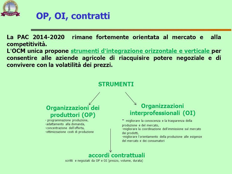 OP, OI, contratti La PAC 2014-2020 rimane fortemente orientata al mercato e alla competitività. L'OCM unica propone strumenti d'integrazione orizzonta