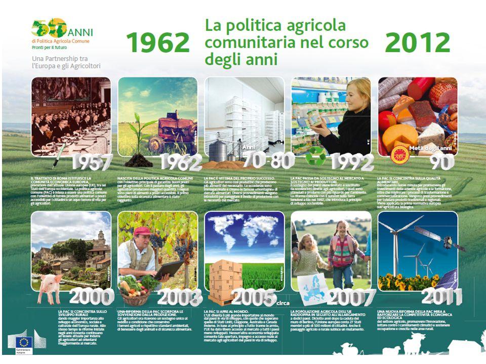 La Pac 2014-2020: gli obiettivi