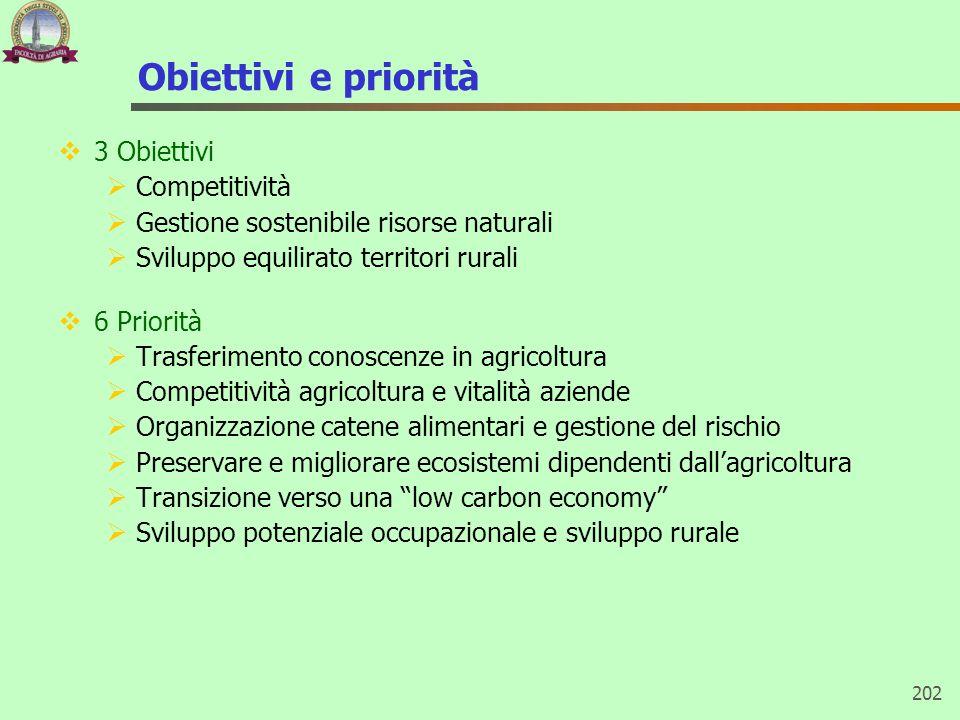 Obiettivi e priorità  3 Obiettivi  Competitività  Gestione sostenibile risorse naturali  Sviluppo equilirato territori rurali  6 Priorità  Trasf