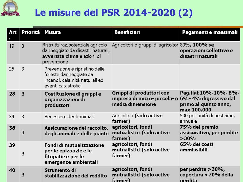 Le misure del PSR 2014-2020 (2) 206 Art. PrioritàMisuraBeneficiariPagamenti e massimali 193 Ristrutturaz.potenziale agricolo danneggiato da disastri n