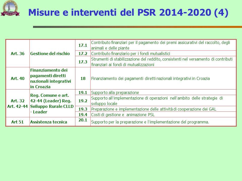 Misure e interventi del PSR 2014-2020 (4) Art. 36Gestione del rischio 17.1 Contributo finanziari per il pagamento dei premi assicurativi del raccolto,