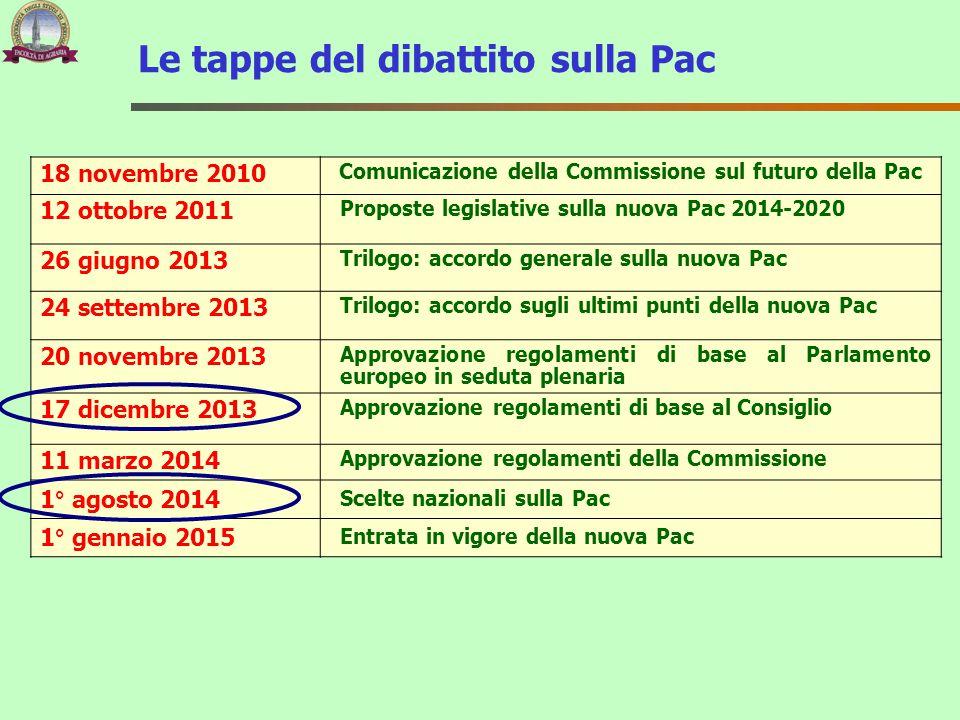 Le tappe del dibattito sulla Pac 18 novembre 2010 Comunicazione della Commissione sul futuro della Pac 12 ottobre 2011 Proposte legislative sulla nuov