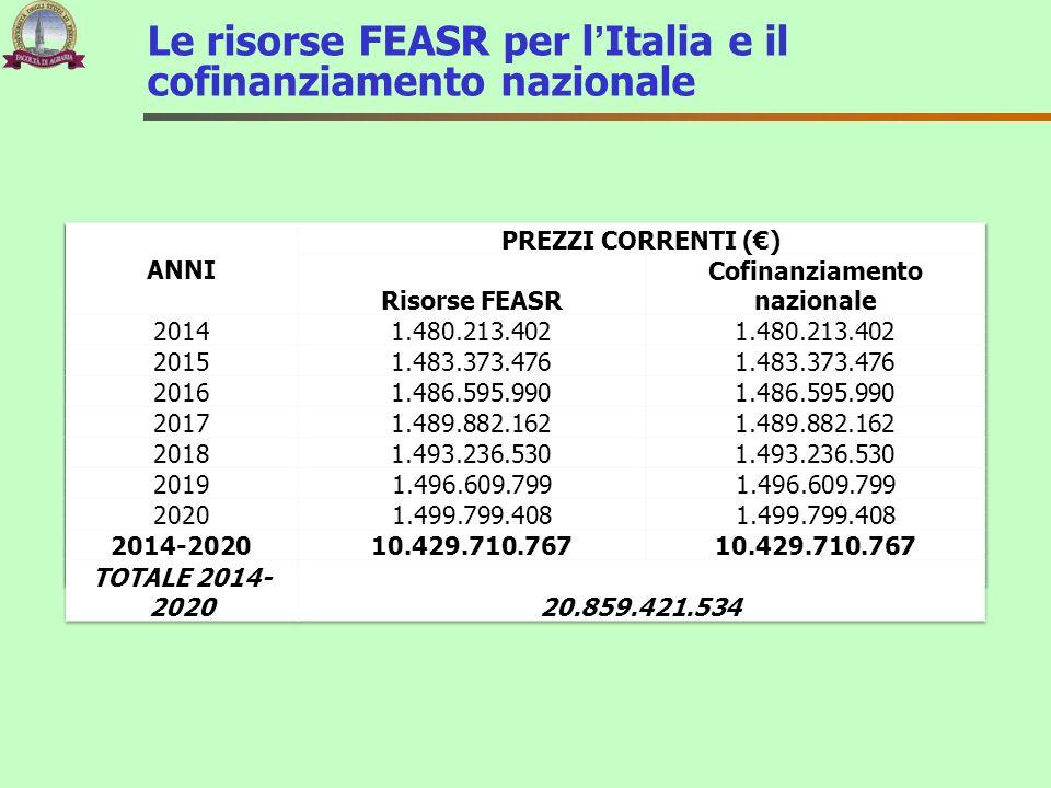 Le risorse FEASR per l'Italia e il cofinanziamento nazionale