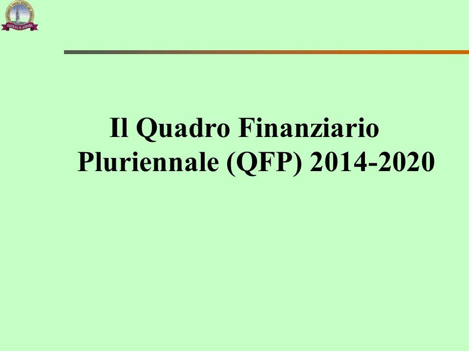 Il Quadro Finanziario Pluriennale (QFP) 2014-2020