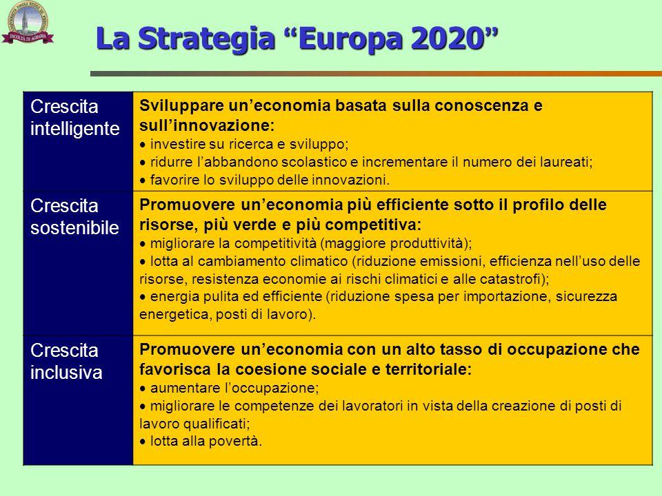 """La Strategia """"Europa 2020"""" Crescita intelligente Sviluppare un'economia basata sulla conoscenza e sull'innovazione:  investire su ricerca e sviluppo;"""