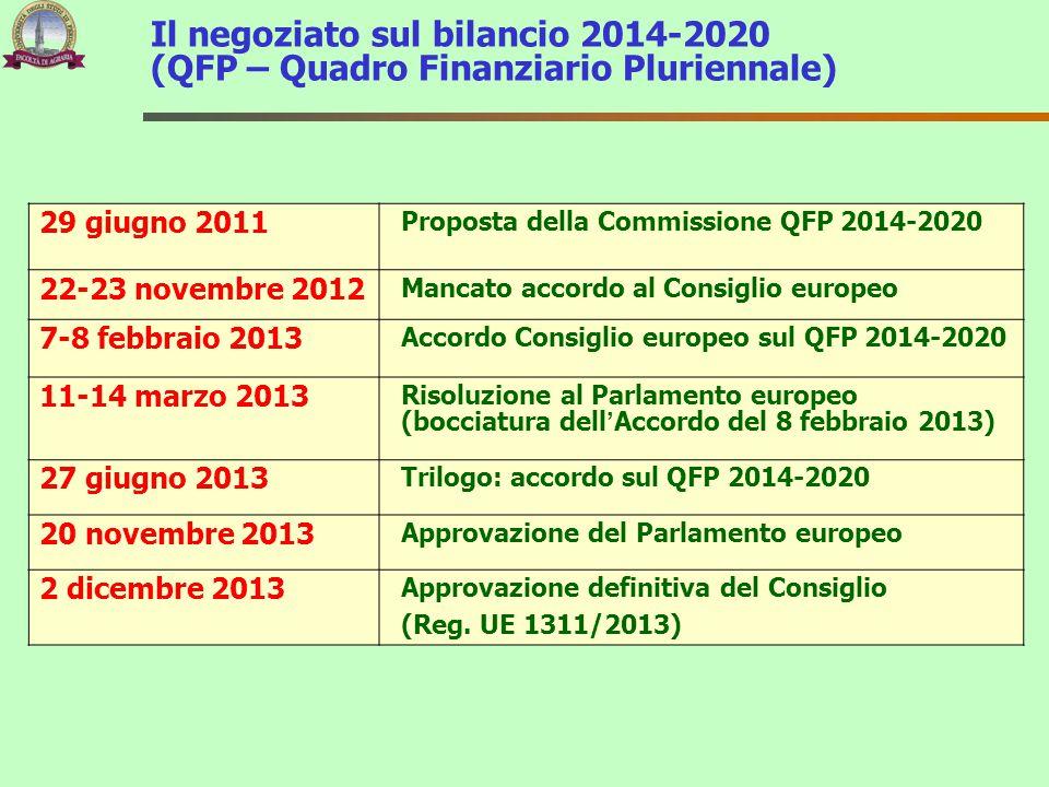 Le misure del PSR 2014-2020 (2) 206 Art.