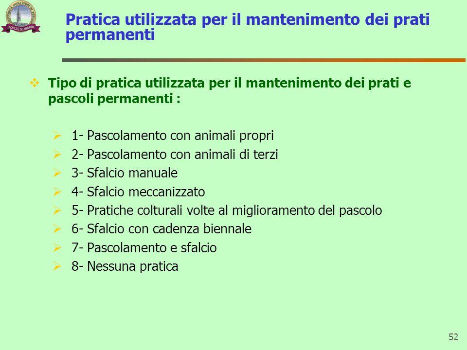 Pratica utilizzata per il mantenimento dei prati permanenti  Tipo di pratica utilizzata per il mantenimento dei prati e pascoli permanenti :  1- Pas
