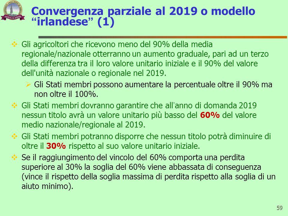 """Convergenza parziale al 2019 o modello """"irlandese"""" (1) 59  Gli agricoltori che ricevono meno del 90% della media regionale/nazionale otterranno un au"""