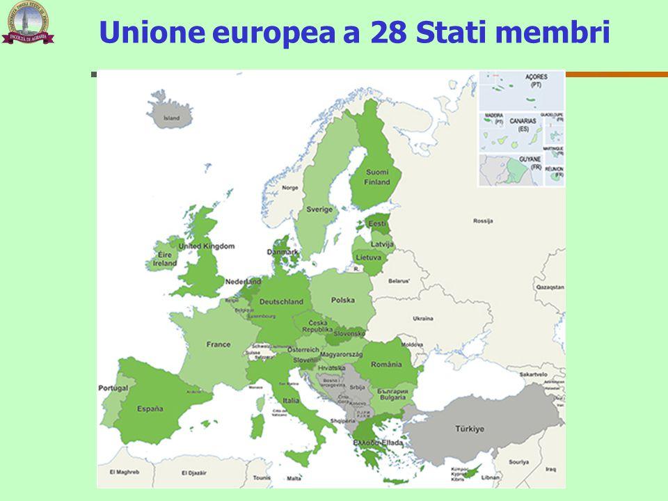 Regionalizzazione: valore medio dei pagamenti diretti per ettaro L'Italia ha scelto la Regione Unica nazionale.