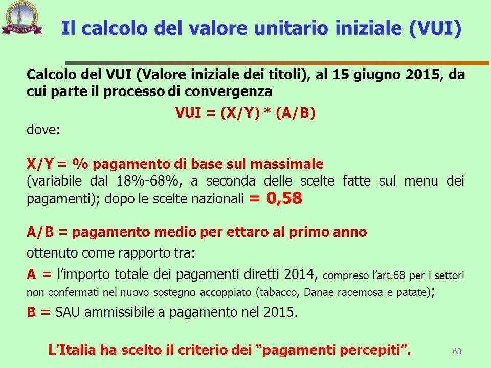 Calcolo del VUI (Valore iniziale dei titoli), al 15 giugno 2015, da cui parte il processo di convergenza VUI = (X/Y) * (A/B) dove: X/Y = % pagamento d
