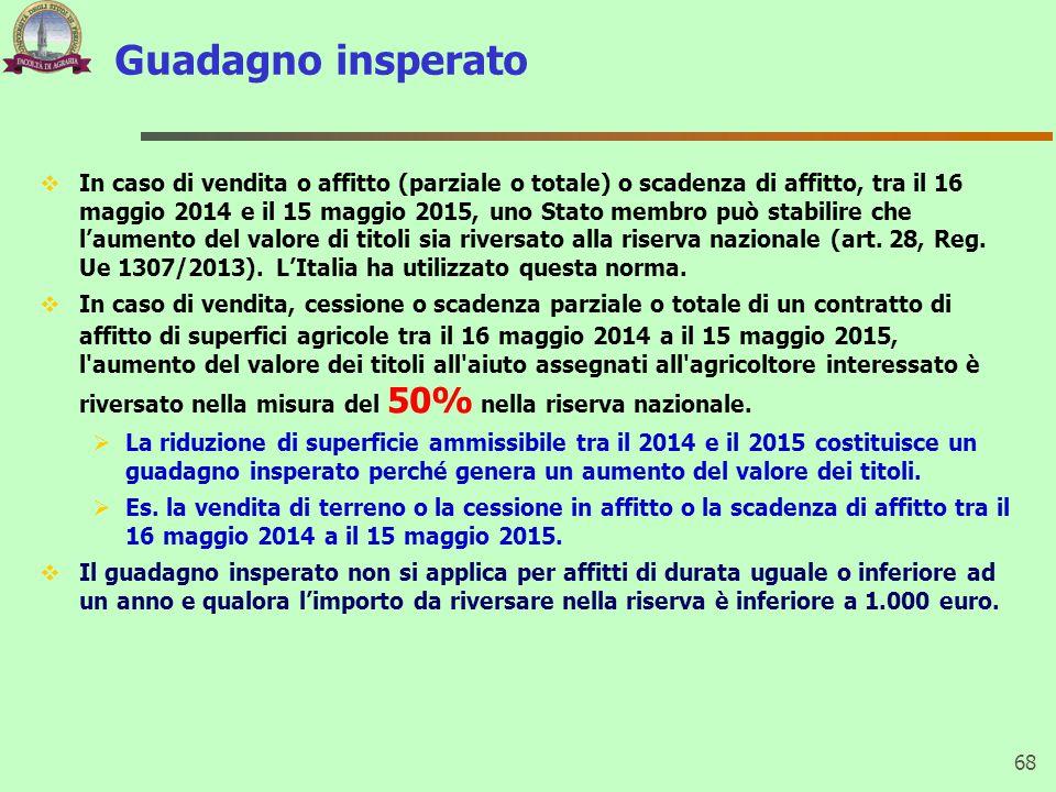 Guadagno insperato 68  In caso di vendita o affitto (parziale o totale) o scadenza di affitto, tra il 16 maggio 2014 e il 15 maggio 2015, uno Stato m