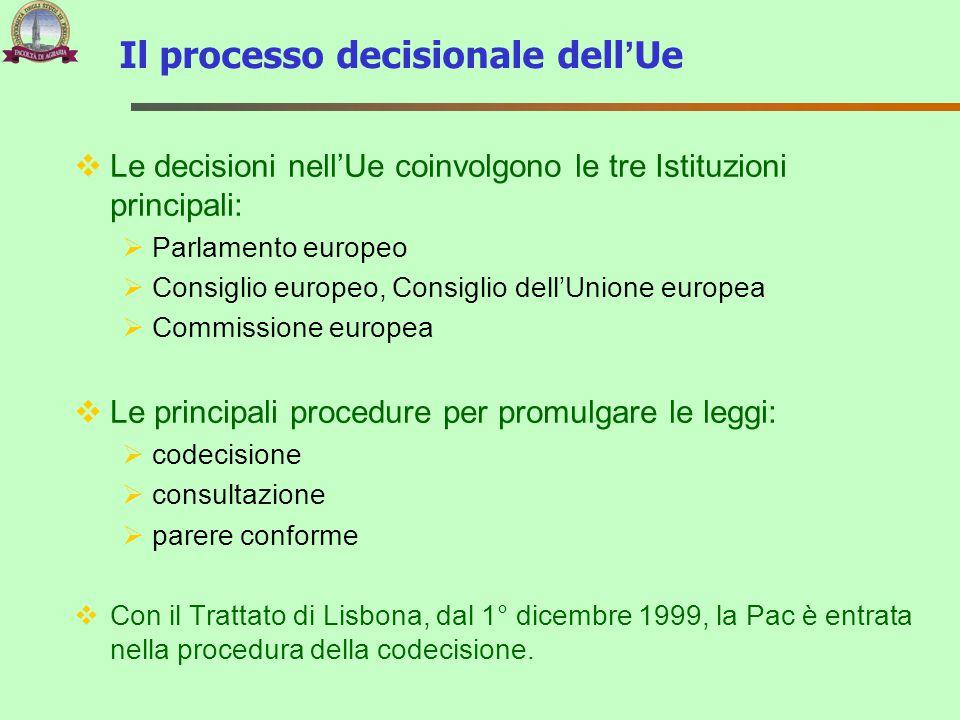 Il processo decisionale dell'Ue  Le decisioni nell'Ue coinvolgono le tre Istituzioni principali:  Parlamento europeo  Consiglio europeo, Consiglio