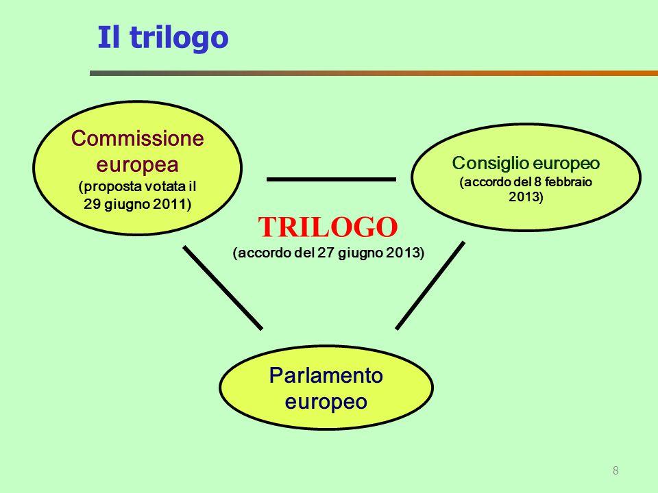Il trilogo 8 Consiglio europeo (accordo del 8 febbraio 2013) Commissione europea (proposta votata il 29 giugno 2011) Parlamento europeo TRILOGO (accor