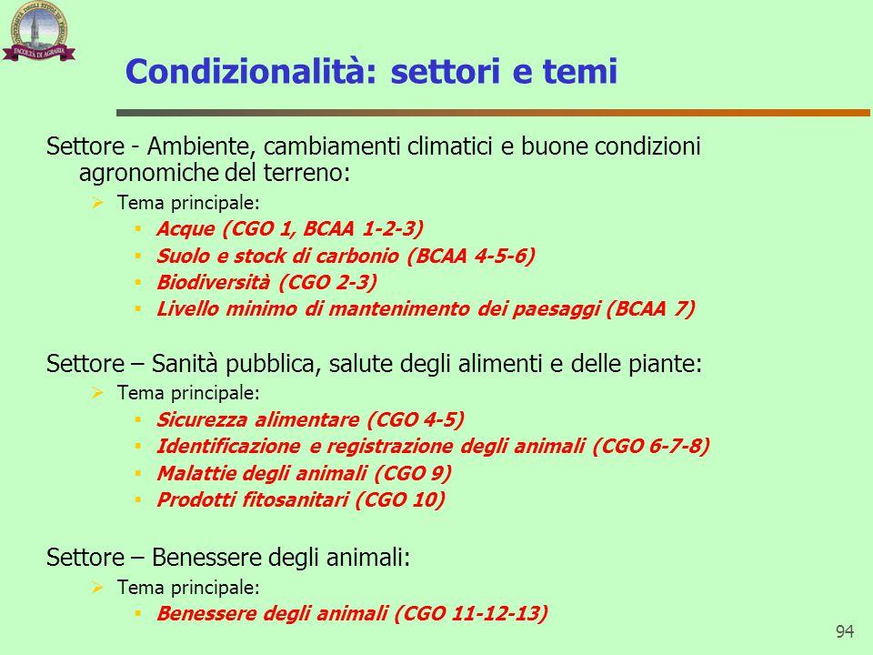 94 Settore - Ambiente, cambiamenti climatici e buone condizioni agronomiche del terreno:  Tema principale:  Acque (CGO 1, BCAA 1-2-3)  Suolo e stoc