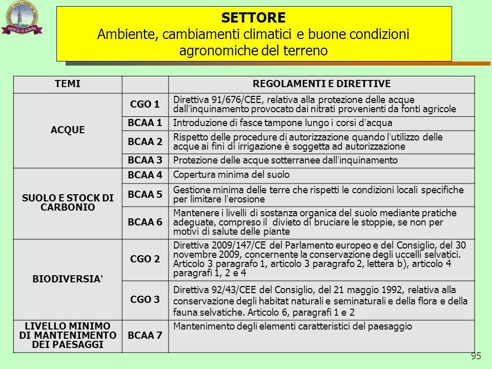 95 TEMIREGOLAMENTI E DIRETTIVE ACQUE CGO 1 Direttiva 91/676/CEE, relativa alla protezione delle acque dall'inquinamento provocato dai nitrati provenie