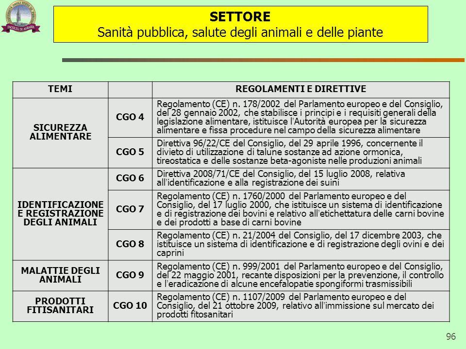 96 TEMIREGOLAMENTI E DIRETTIVE SICUREZZA ALIMENTARE CGO 4 Regolamento (CE) n. 178/2002 del Parlamento europeo e del Consiglio, del 28 gennaio 2002, ch