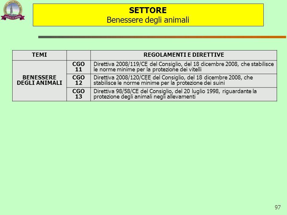 97 TEMIREGOLAMENTI E DIRETTIVE BENESSERE DEGLI ANIMALI CGO 11 Direttiva 2008/119/CE del Consiglio, del 18 dicembre 2008, che stabilisce le norme minim