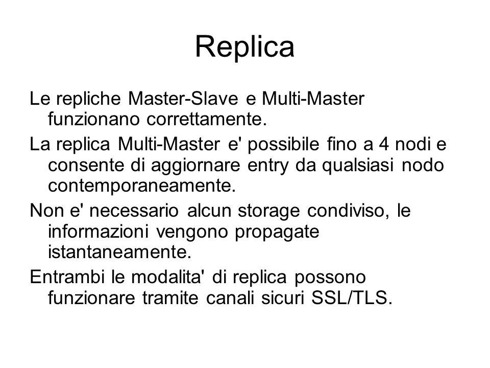 Replica Le repliche Master-Slave e Multi-Master funzionano correttamente.