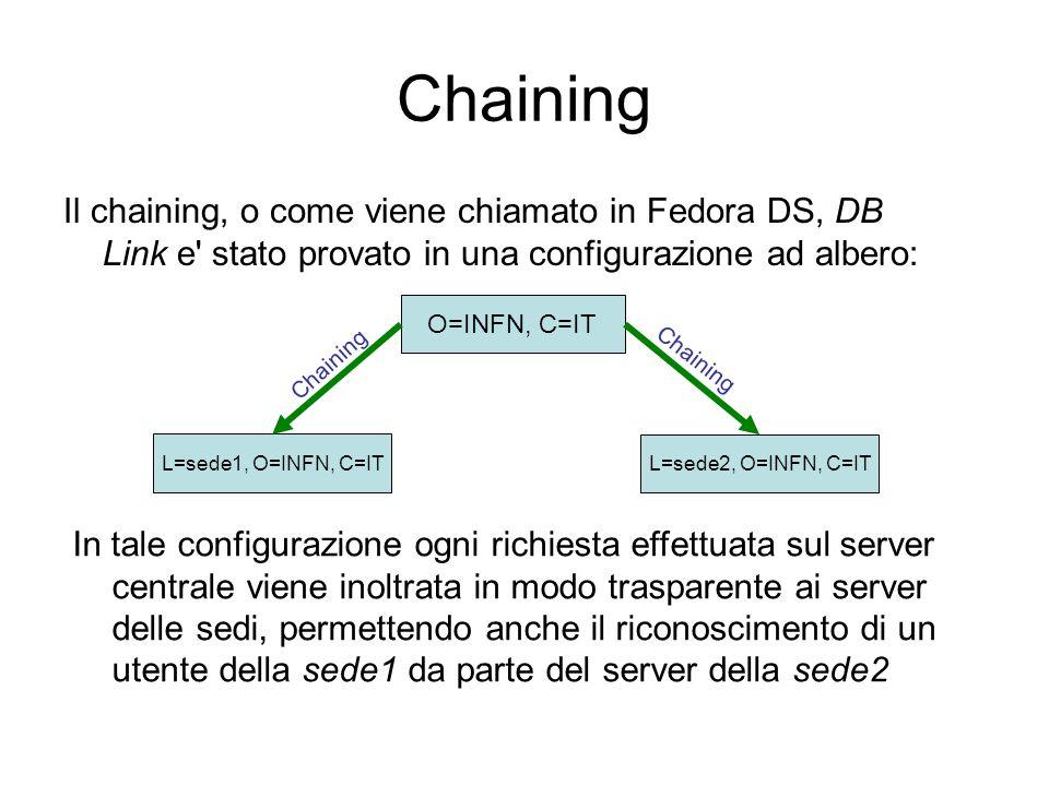 Chaining Il chaining, o come viene chiamato in Fedora DS, DB Link e stato provato in una configurazione ad albero: O=INFN, C=IT L=sede2, O=INFN, C=IT L=sede1, O=INFN, C=IT Chaining In tale configurazione ogni richiesta effettuata sul server centrale viene inoltrata in modo trasparente ai server delle sedi, permettendo anche il riconoscimento di un utente della sede1 da parte del server della sede2