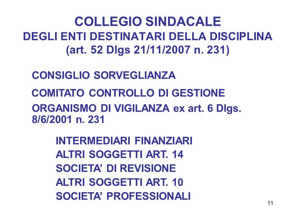 11 COLLEGIO SINDACALE DEGLI ENTI DESTINATARI DELLA DISCIPLINA (art.