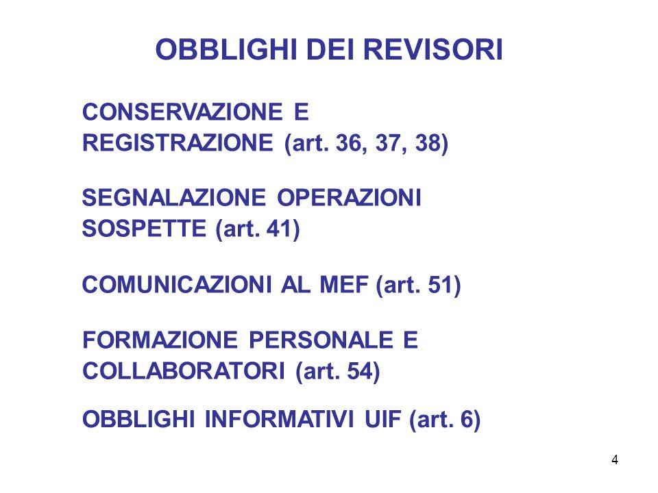 4 OBBLIGHI DEI REVISORI CONSERVAZIONE E REGISTRAZIONE (art.