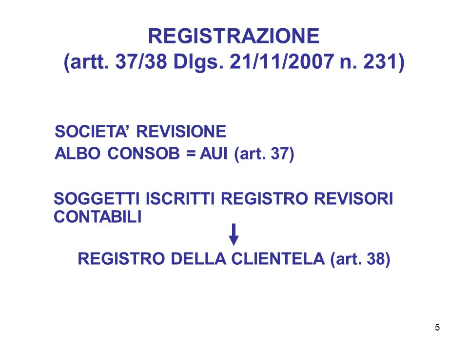 5 REGISTRAZIONE (artt. 37/38 Dlgs. 21/11/2007 n.