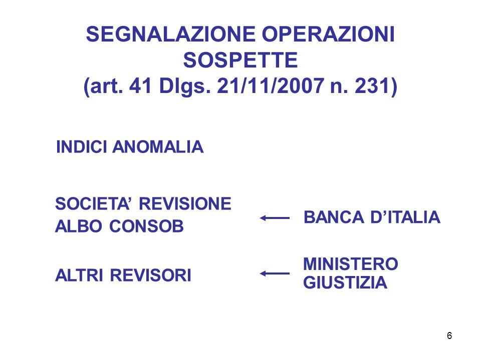 6 SEGNALAZIONE OPERAZIONI SOSPETTE (art. 41 Dlgs.