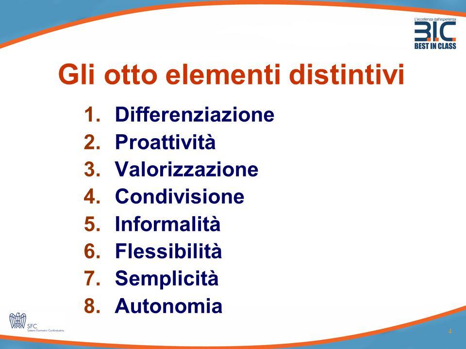 4 Gli otto elementi distintivi 1.Differenziazione 2.Proattività 3.Valorizzazione 4.Condivisione 5.Informalità 6.Flessibilità 7.Semplicità 8.Autonomia
