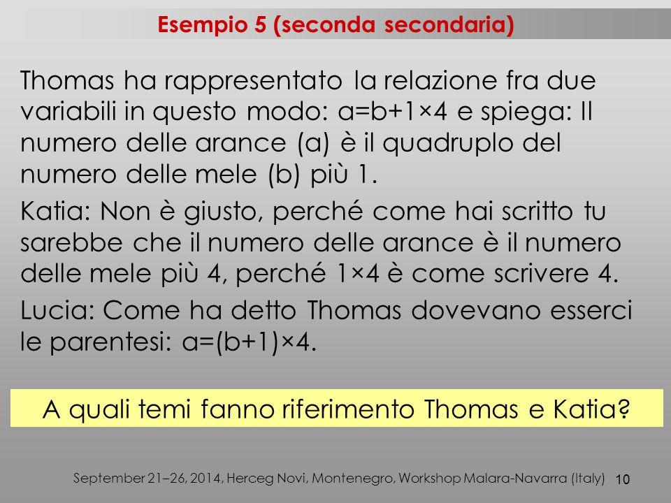 10 September 21–26, 2014, Herceg Novi, Montenegro, Workshop Malara-Navarra (Italy) Thomas ha rappresentato la relazione fra due variabili in questo modo: a=b+1×4 e spiega: Il numero delle arance (a) è il quadruplo del numero delle mele (b) più 1.