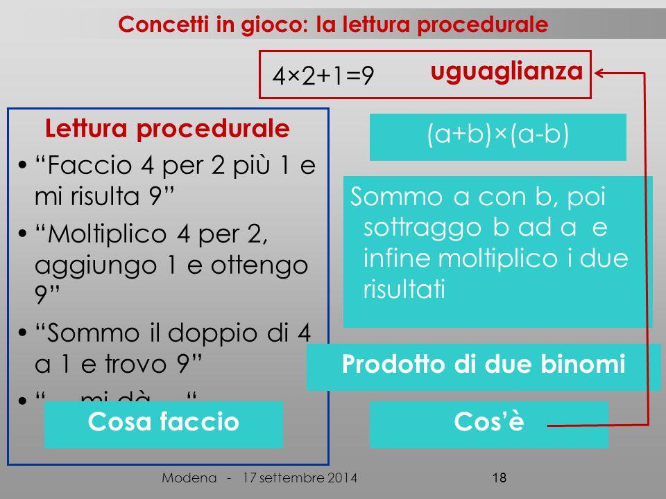 Concetti in gioco: la lettura procedurale 4×2+1=9 Lettura procedurale Faccio 4 per 2 più 1 e mi risulta 9 Moltiplico 4 per 2, aggiungo 1 e ottengo 9 Sommo il doppio di 4 a 1 e trovo 9 … mi dà… uguaglianza (a+b)×(a-b) Sommo a con b, poi sottraggo b ad a e infine moltiplico i due risultati Prodotto di due binomi Cos'èCosa faccio Modena - 17 settembre 2014 18