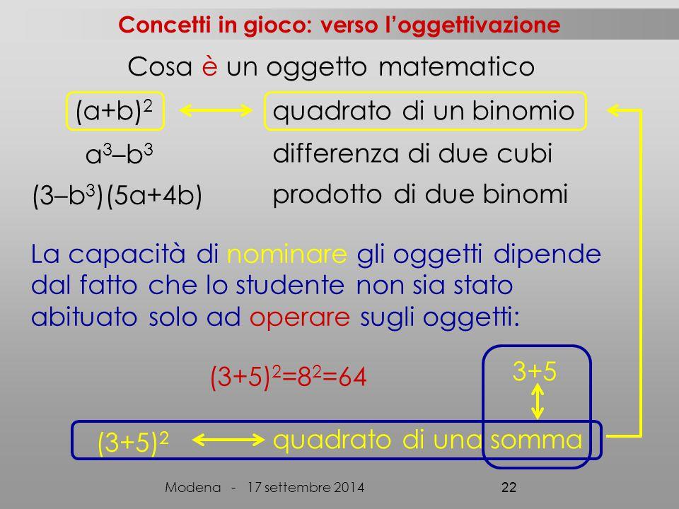 Cosa è un oggetto matematico (3+5) 2 (a+b) 2 quadrato di un binomio a 3 –b 3 differenza di due cubi (3–b 3 )(5a+4b) prodotto di due binomi quadrato di una somma (3+5) 2 =8 2 =64 La capacità di nominare gli oggetti dipende dal fatto che lo studente non sia stato abituato solo ad operare sugli oggetti: 3+5 Concetti in gioco: verso l'oggettivazione Modena - 17 settembre 2014 22