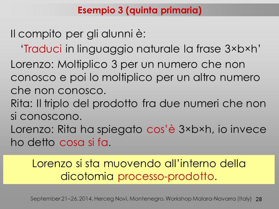 28 September 21–26, 2014, Herceg Novi, Montenegro, Workshop Malara-Navarra (Italy) Il compito per gli alunni è: 'Traduci in linguaggio naturale la frase 3×b×h' Lorenzo: Moltiplico 3 per un numero che non conosco e poi lo moltiplico per un altro numero che non conosco.