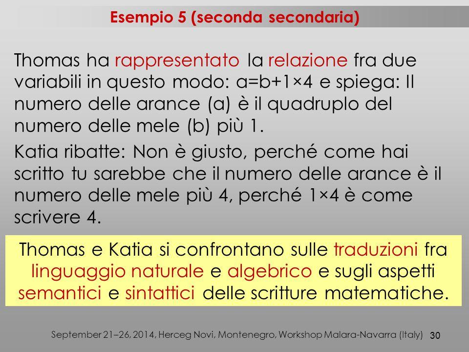 30 September 21–26, 2014, Herceg Novi, Montenegro, Workshop Malara-Navarra (Italy) Thomas ha rappresentato la relazione fra due variabili in questo modo: a=b+1×4 e spiega: Il numero delle arance (a) è il quadruplo del numero delle mele (b) più 1.