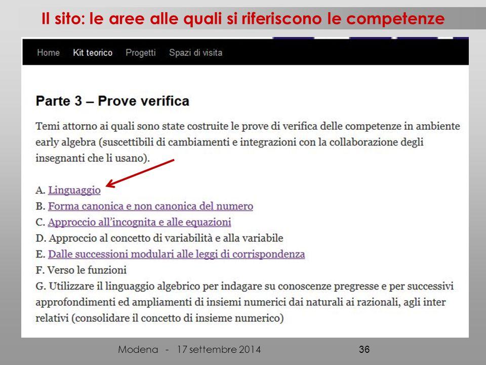 Il sito: le aree alle quali si riferiscono le competenze Modena - 17 settembre 2014 36