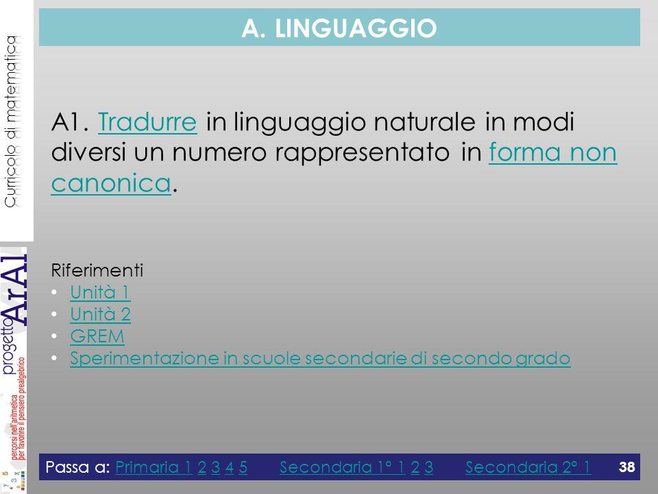 A. LINGUAGGIO A1. Tradurre in linguaggio naturale in modi diversi un numero rappresentato in forma non canonica.Tradurreforma non canonica Riferimenti