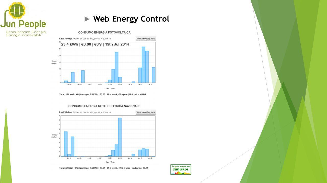  Web Energy Control