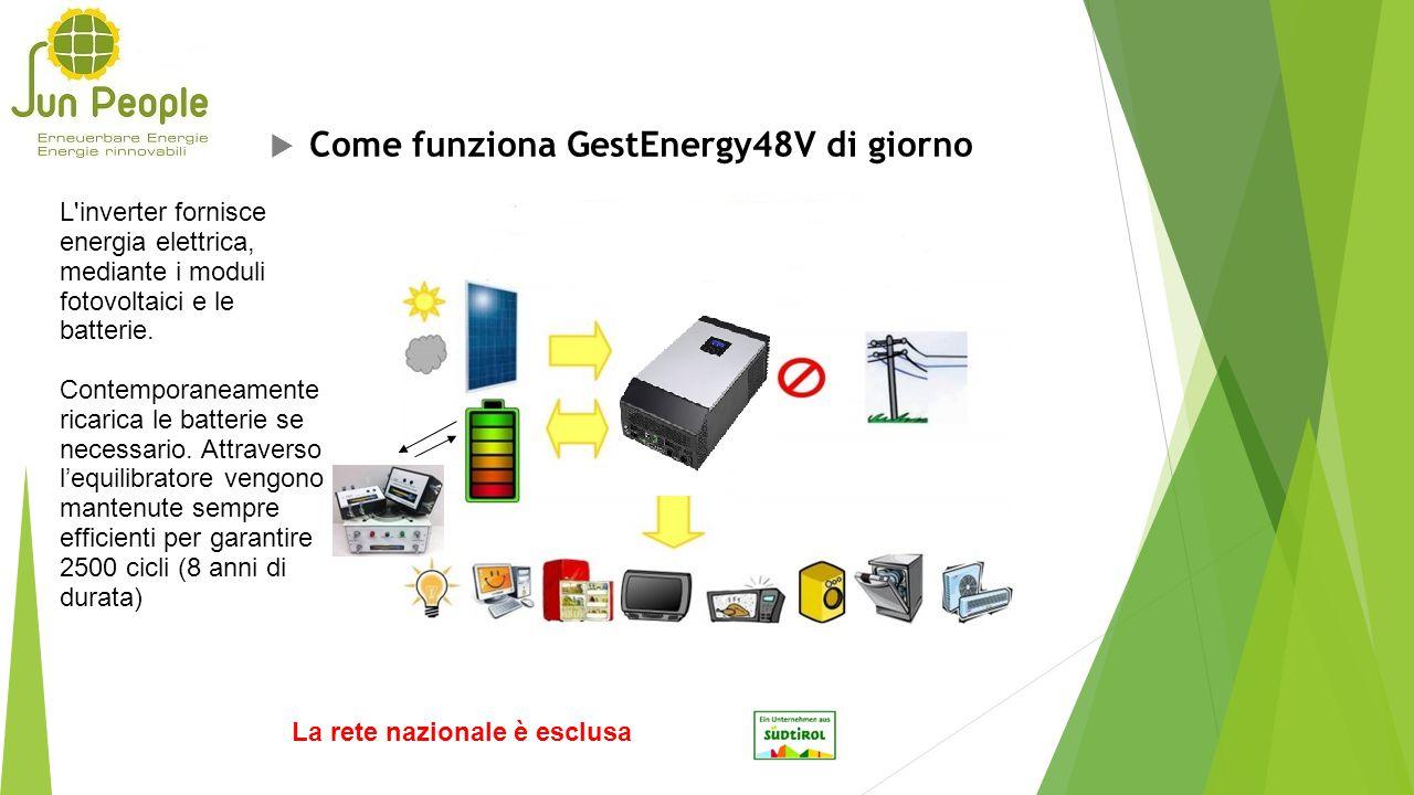  Come funziona GestEnergy48V di giorno L'inverter fornisce energia elettrica, mediante i moduli fotovoltaici e le batterie. Contemporaneamente ricari