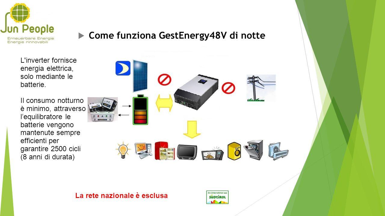  Come funziona GestEnergy48V di notte L'inverter fornisce energia elettrica, solo mediante le batterie. Il consumo notturno è minimo, attraverso l'eq